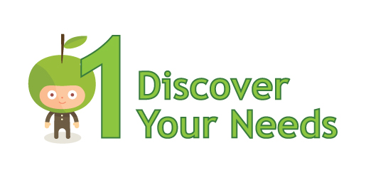 Step 1 - Discover Your Needs